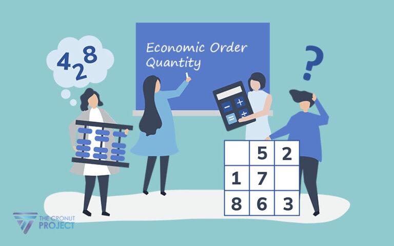 Menghitung Economic Order Quantity